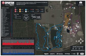 Kevin Gillotti - Spartan Sprint Florida