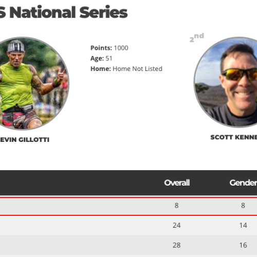 Kevin Gillotti - Race Results 2020